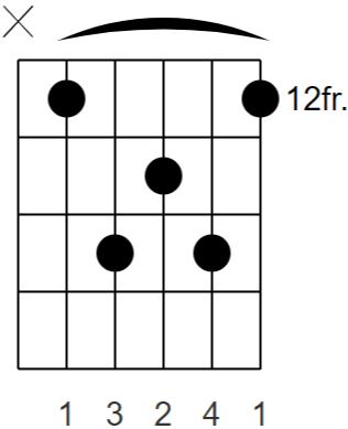 A Major7 (5 String Barre)