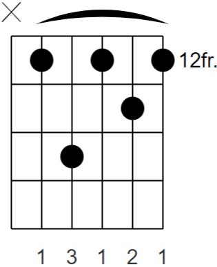 A Minor7 (5 String Barre)