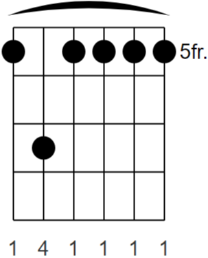 A Minor7 (6 String Barre)