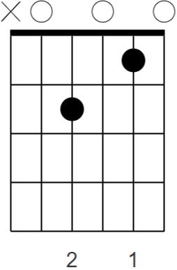 A Minor7 (Open)