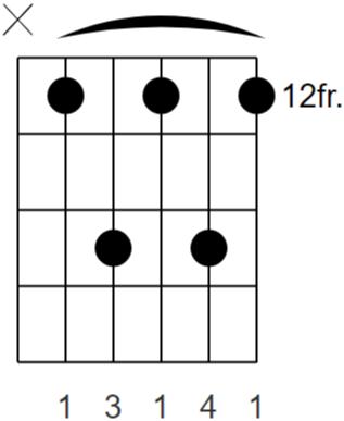 A7 (5 String Barre)