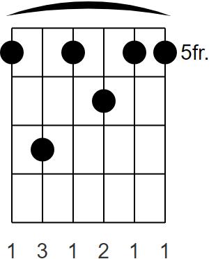 A7 (6 String Barre)