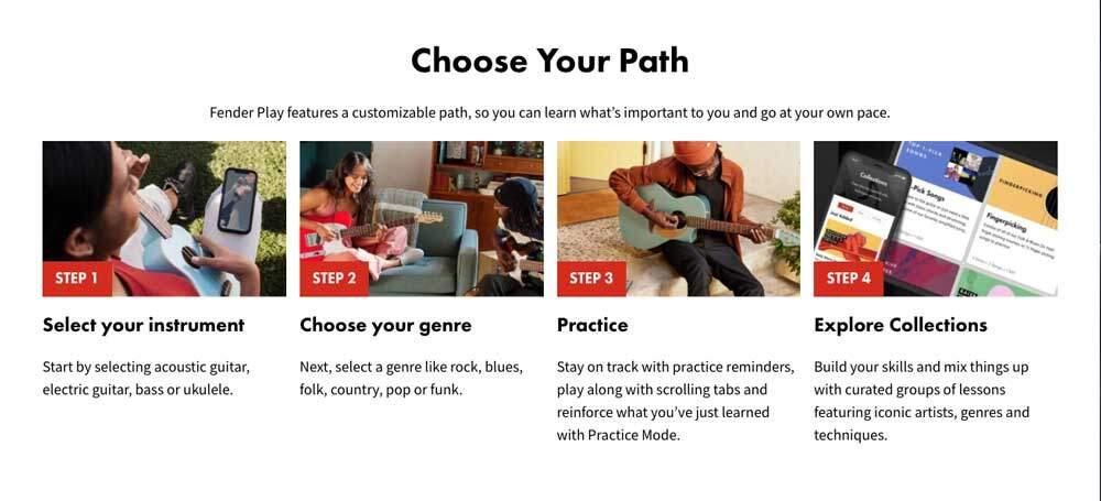 Fender Play Paths