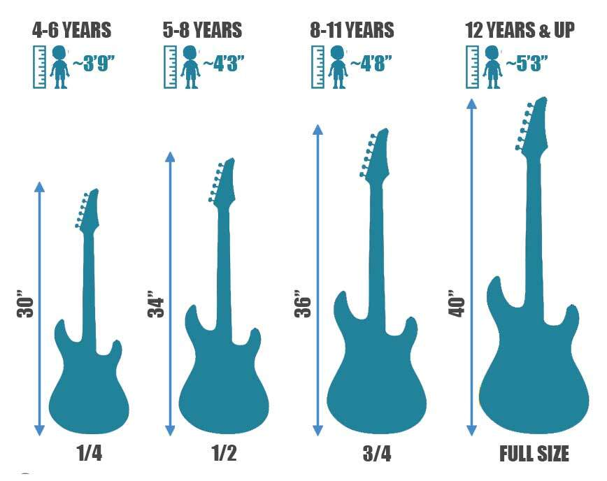 Electric Guitar For Kids - Sizes